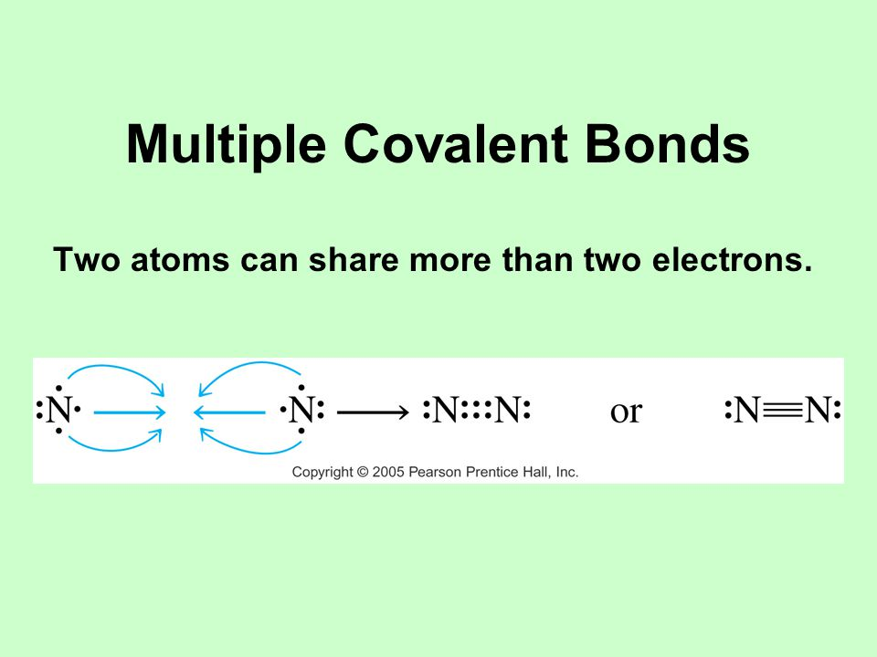 Drawing Lewis Structures Determine the number of electrons A.Needed to give each atom an octet except hydrogen, which needs two B.Available (all valence electrons for all atoms in structure) C.