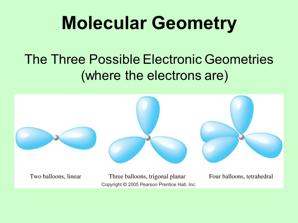 Molecular Geometry What.That s not where you told me the atomic orbitals were.