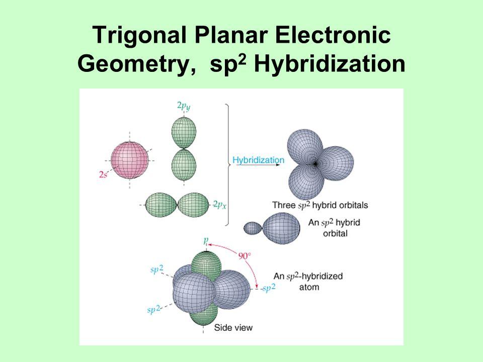 Tetrahedral Electronic Geometry, sp 3 Hybridization