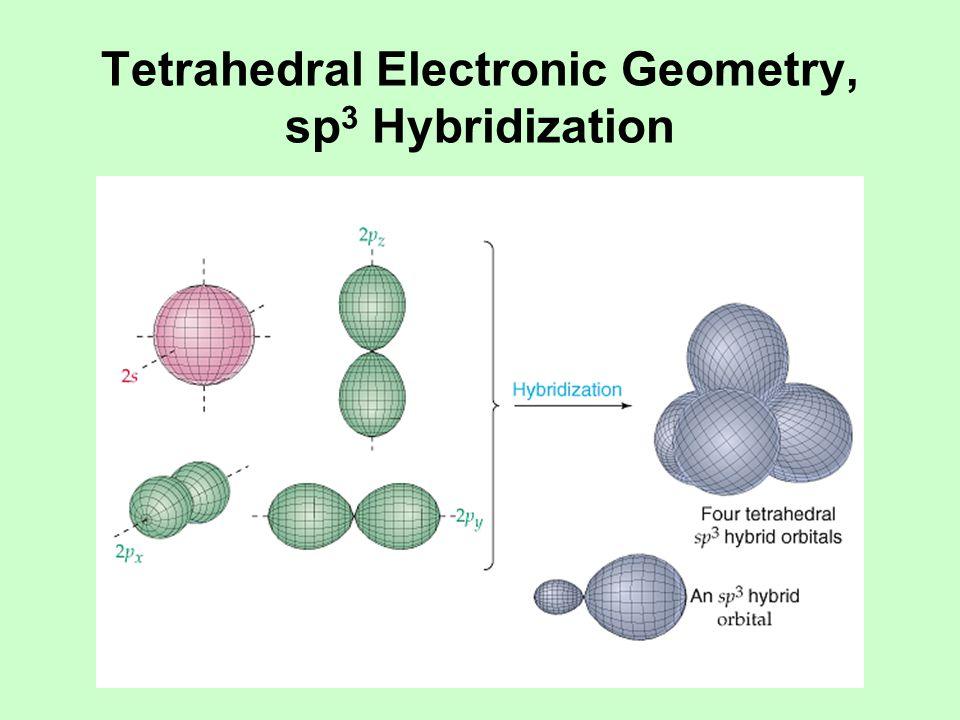 Molecules with Linear Electronic Geometry, sp Hybridization Molecular Geometry is Linear CO 2 (carbon dioxide) HCN (hydrogen cyanide) C 2 H 2 (acetylene)