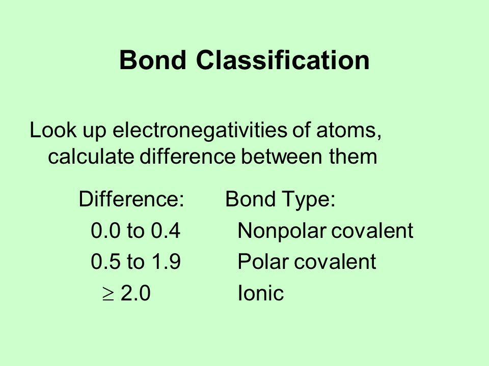 Polarity of Molecules A nonpolar molecule or ion has a symmet- rical distribution of electrical charge.