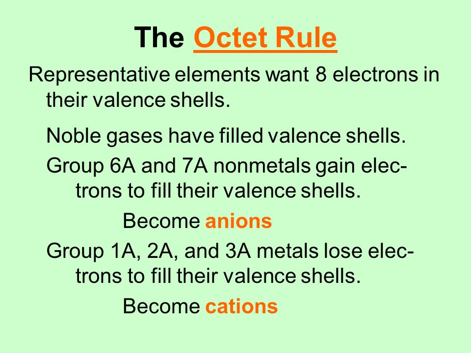 Predict Charges For ions of the following metals: Na, Ca, Al For ions of the following nonmetals: F, O, P