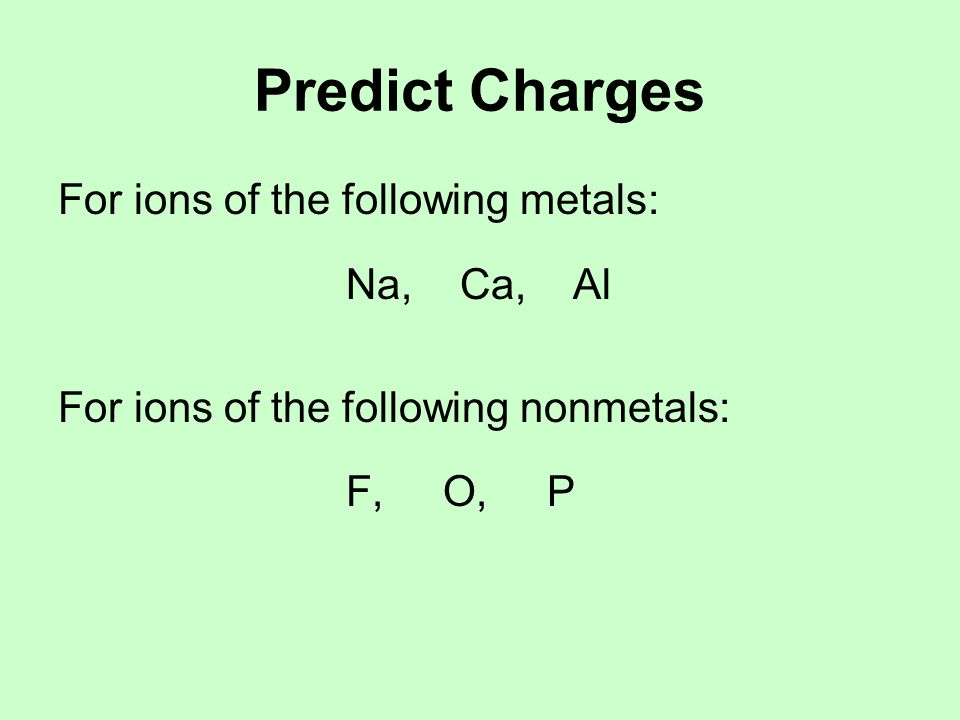 Ionic Bonds Ionic bonds are chemical bonds that result from the attraction of positive and negative ions for each other.