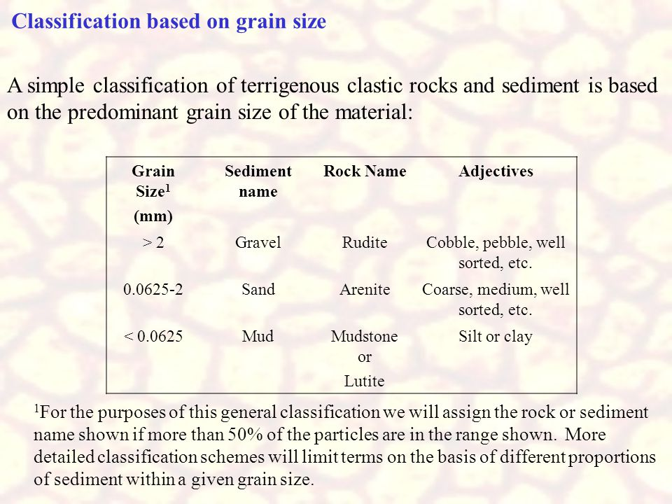 Classification of Sandstones Most sandstone classifications are based on the composition of the rock.