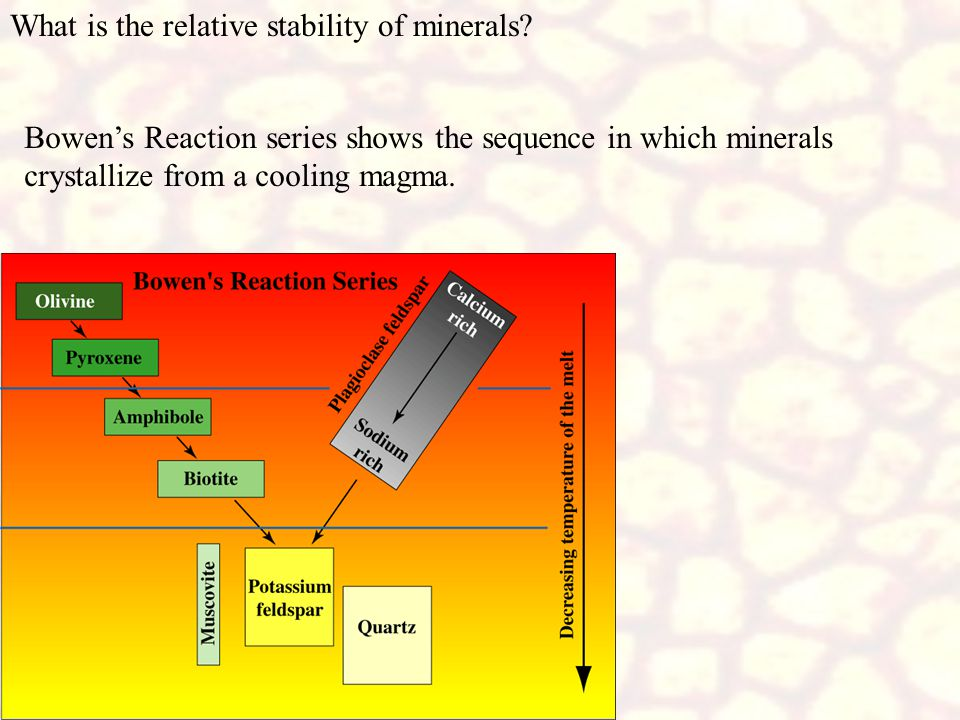 Mineral stability can also be shown using Bowen's Reaction series: The earliest minerals to crystallize are the least stable.
