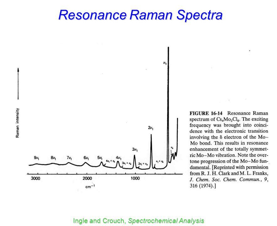 Resonance Raman Spectra http://www.photobiology.com/v1/udaltsov/udaltsov.htm ex = 441.6 nm ex = 441.6 nm ex = 514.5 nm ex = 514.5 nm