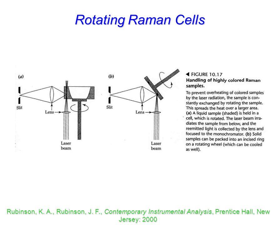 Raman Spectroscopy: PMT vs CCD McCreery, R.
