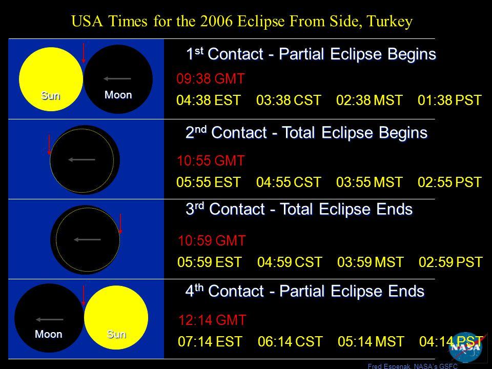 NASA Eclipse Home Page sunearth.gsfc.nasa.gov/eclipse/eclipse.html