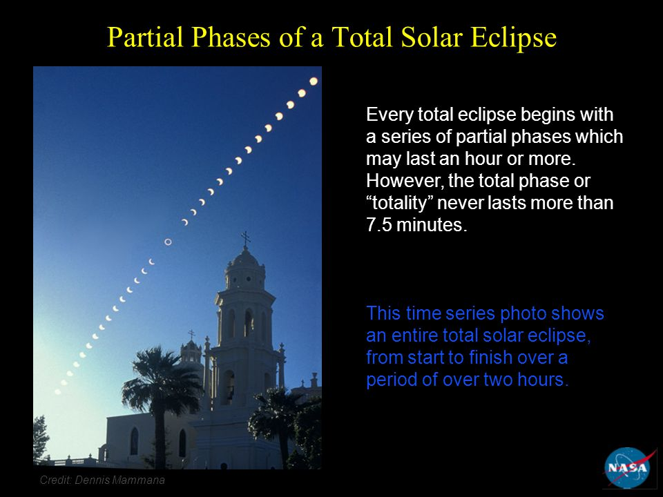 Eclipse Shadows Astronomy Picture of the Day - August 13, 1999 Credit: E.