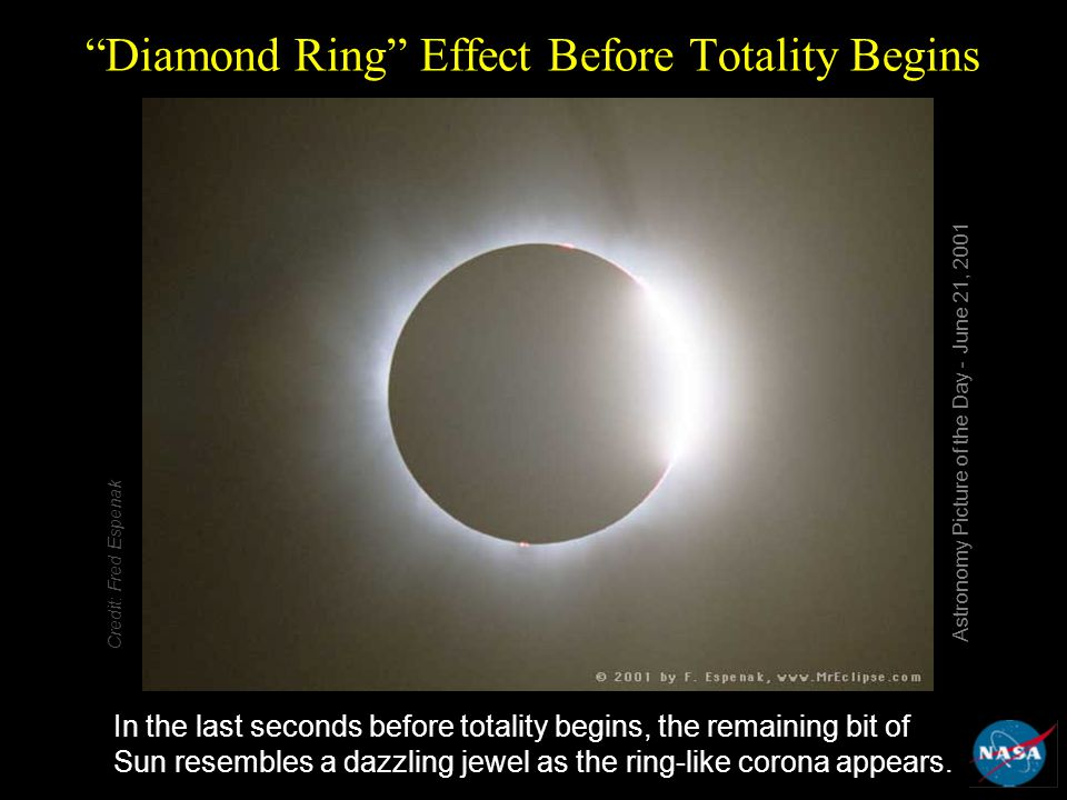 Total Solar Eclipse Video Video of the June 21, 2001 eclipse in Africa shows the Diamond Ring Effect as the Sun vanishes behind the Moon and Totality begins.