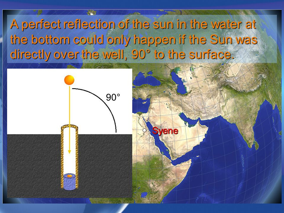 Alexandria He also knew, from measurement, that in his hometown of Alexandria, the angle of elevation of the Sun would be 7.2° south of the zenith at the same time.