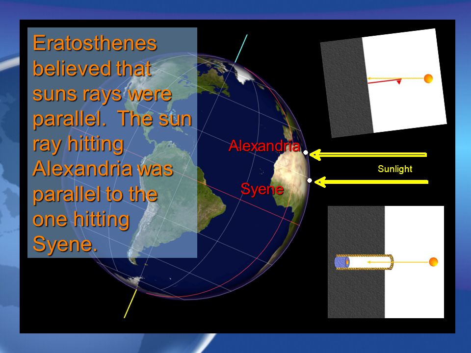 Syene Alexandria Sunlight Eratosthenes believed that suns rays were parallel.