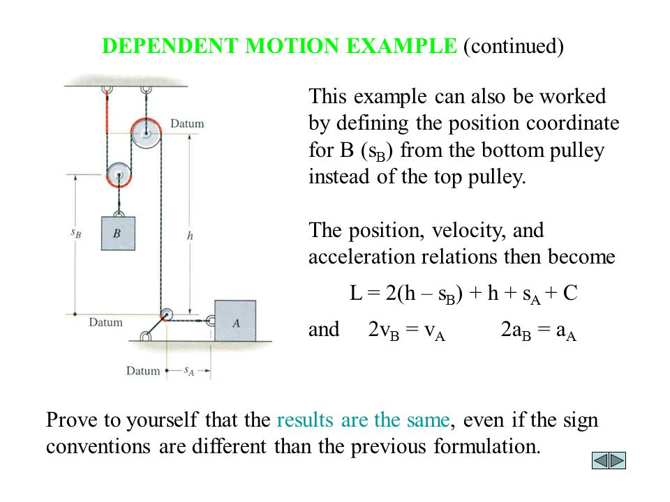 DEPENDENT MOTION: PROCEDURES These procedures can be used to relate the dependent motion of particles moving along rectilinear paths (only the magnitudes of velocity and acceleration change, not their line of direction).