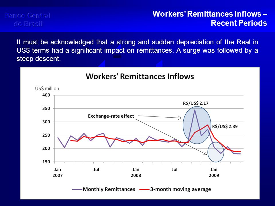 Workers' Remittances Inflows – Surge and Descent The surge and descent are likely connected, the surge being an anticipation of remittances saved (which could in fact be transfers other than workers' remittances) and the descent being a result of the complete depletion of savings that serve as reserves in previous periods.