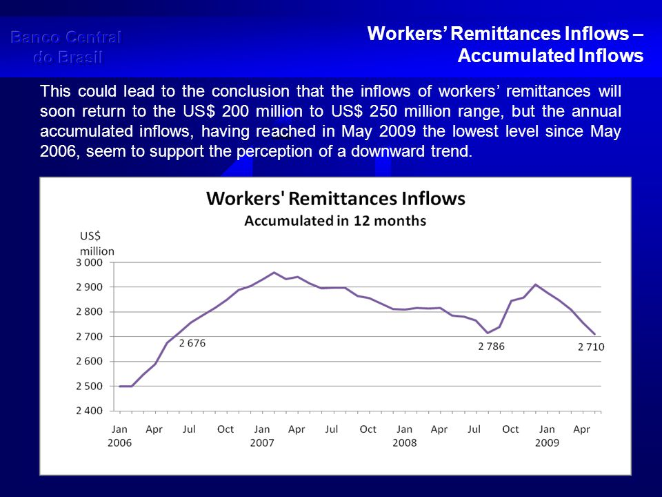 Workers' Remittances from Japan Bilateral data reinforce the idea that a recovery in the short run is unlikely.