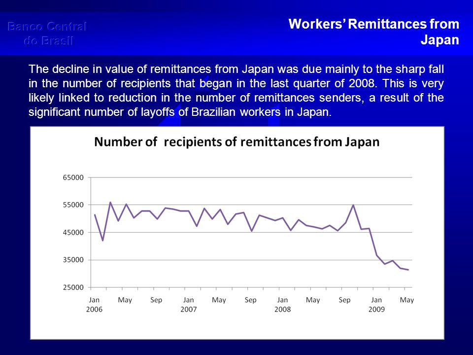 Workers' Remittances from Japan Furthermore, the average amount received per remittance from Japan in the beginning of 2009 entered a downward path towards the lowest level in recent years.