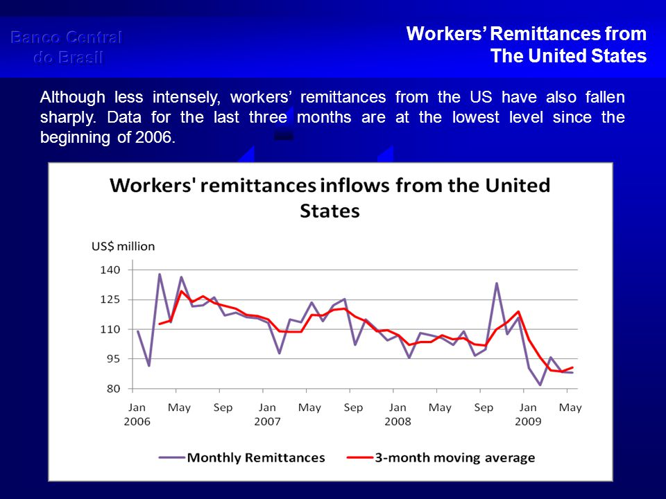 Workers' Remittances from The United States Workers' remittances from the US in annual terms are at the lowest level since the beginning of 2004.
