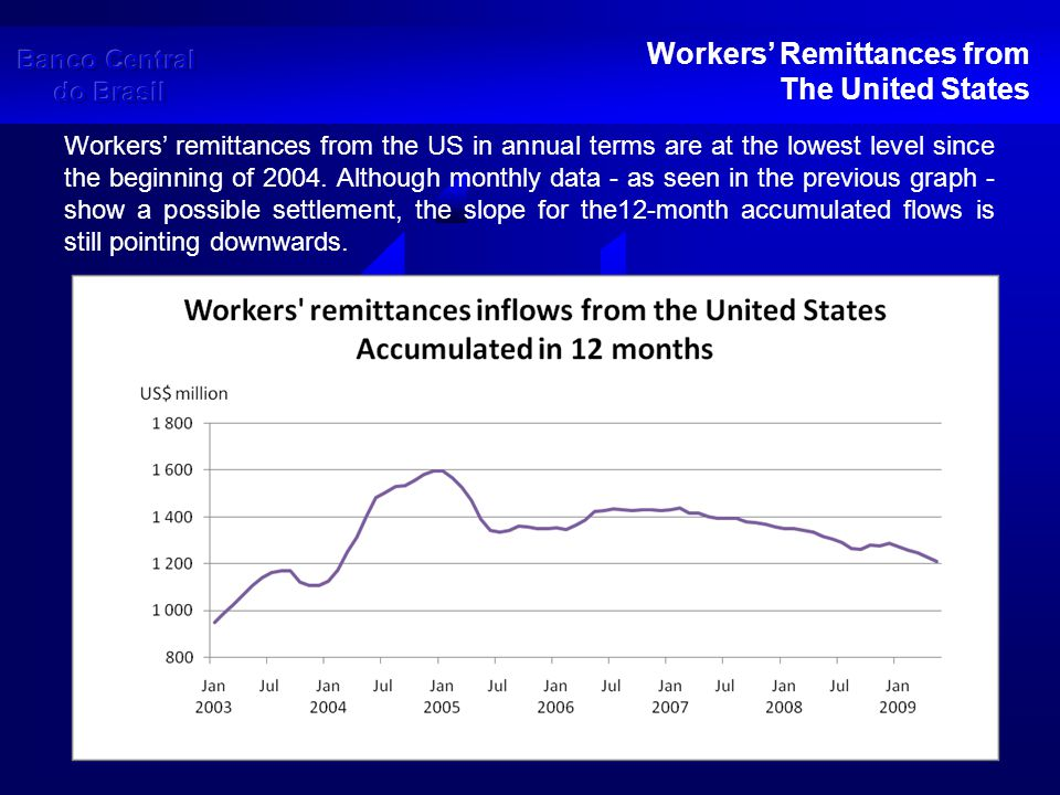 Workers' Remittances from The United States As in the case of Japan, the number of recipients of remittances also fell sharply in the first months of 2008, to the lowest level in the compiled series.