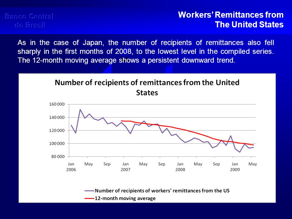 Workers' Remittances from The United States The average workers' remittances received per person from the US have a curve similar to those from Japan.