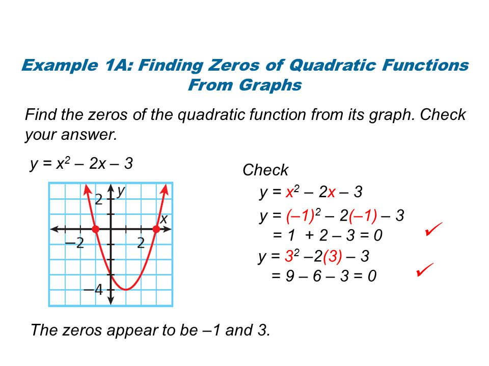 Example 1B: Finding Zeros of Quadratic Functions From Graphs Find the zeros of the quadratic function from its graph.
