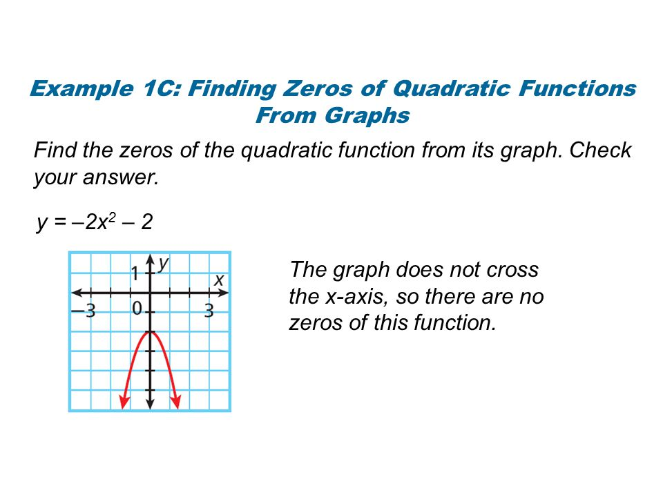 Check It Out.Example 1a Find the zeros of the quadratic function from its graph.