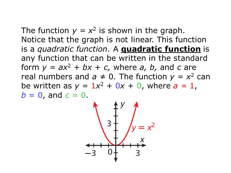 The graph of a quadratic function is a curve called a parabola.