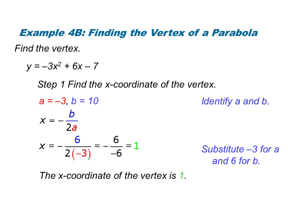 Example 4B Continued Find the vertex.Step 2 Find the corresponding y-coordinate.