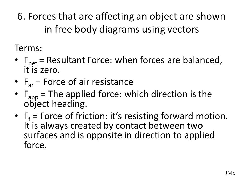 F n = The 'normal' force: for an object in contact with a surface, it is the force of the surface against the object.