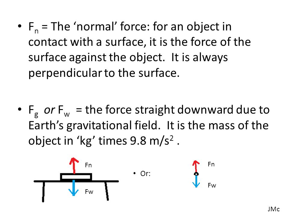 7.What happens if someone tilts the table. Fn Fw The force of gravity is still straight downward.