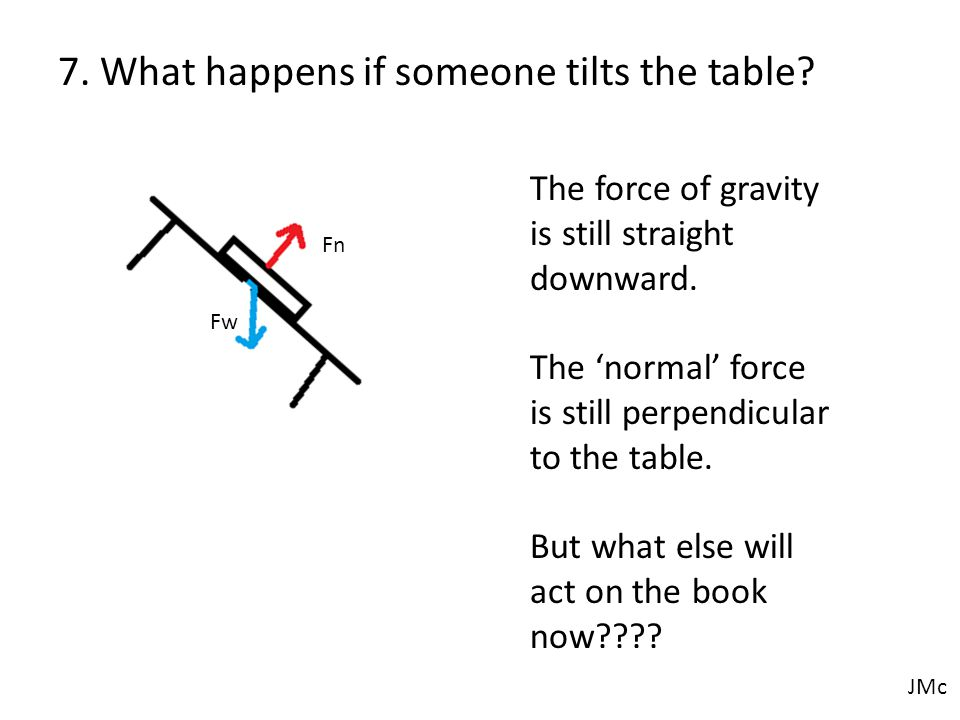 Now we must consider the applied force pulling the object down the table, and the frictional force that resists that motion.