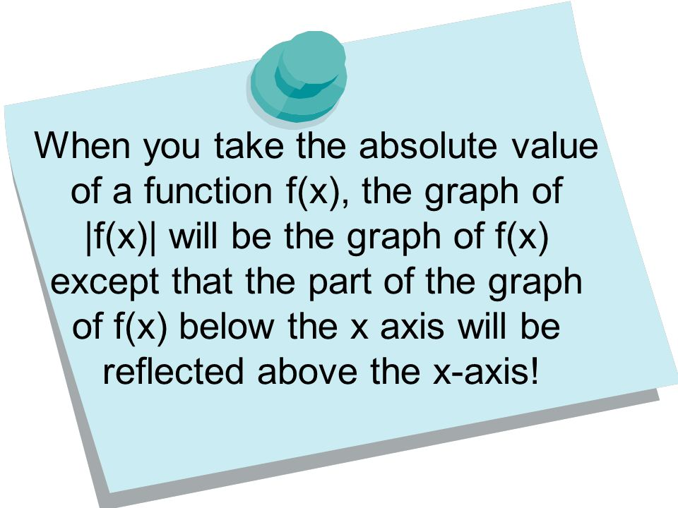 Take the graph of y = sin x.