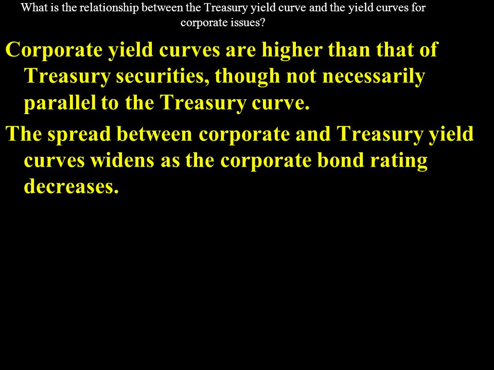 Illustrating the relationship between corporate and Treasury yield curves 0 5 10 15 015101520 Years to Maturity Interest Rate (%) 5.2% 5.9% 6.0% Treasury Yield Curve BB-Rated AAA-Rated