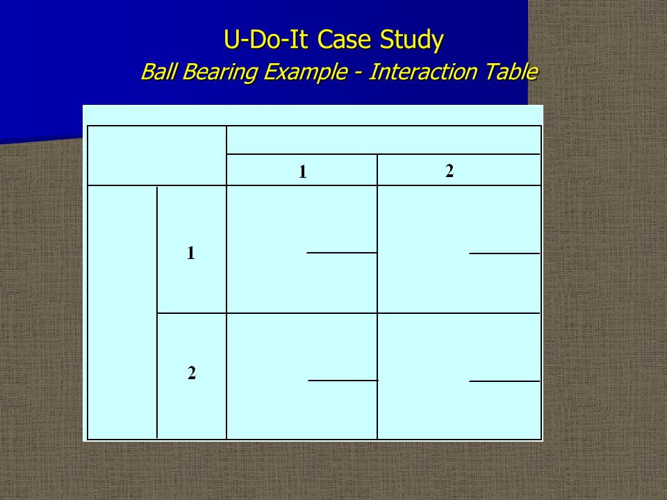 U-Do-It Case Study Solution Ball Bearing Example - Cube Plot Bearing Lifetimes (h) Shown Factor A: Cage Design B: Outer Ring Osculation C: Inner Ring Heat Treatment Factor A: Cage Design B: Outer Ring Osculation C: Inner Ring Heat Treatment Levels: Lo = Current, Hi = New Levels: Lo = Current, Hi = New Factor A: Cage Design B: Outer Ring Osculation C: Inner Ring Heat Treatment Factor A: Cage Design B: Outer Ring Osculation C: Inner Ring Heat Treatment Levels: Lo = Current, Hi = New Levels: Lo = Current, Hi = New