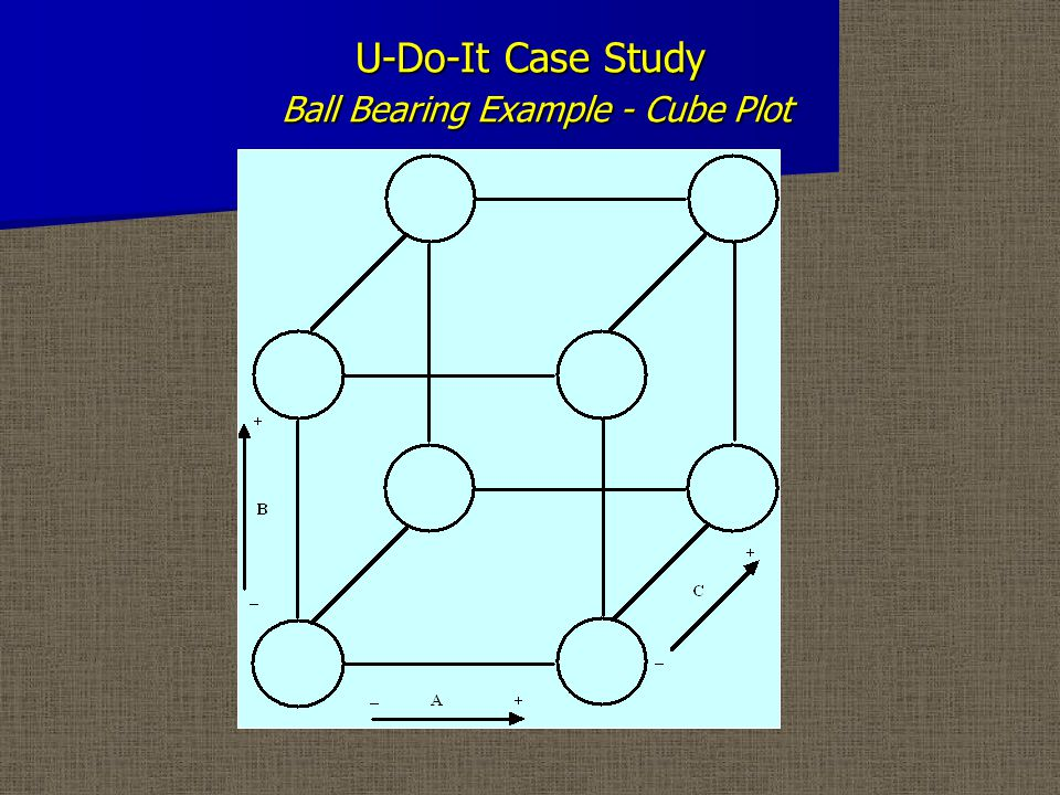 U-Do-It Case Study Ball Bearing Example - Seven Effects Paper