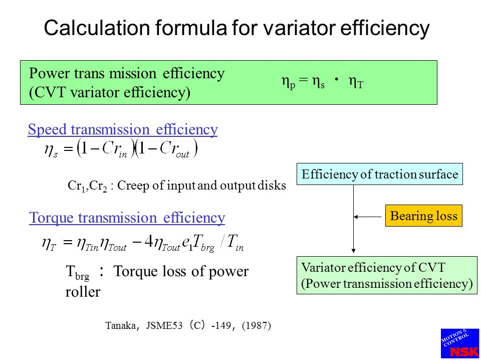 Calculation results of variator efficiency compared with experimental results i =1.0 ・ The theoretical results show good agreement with experimental one.