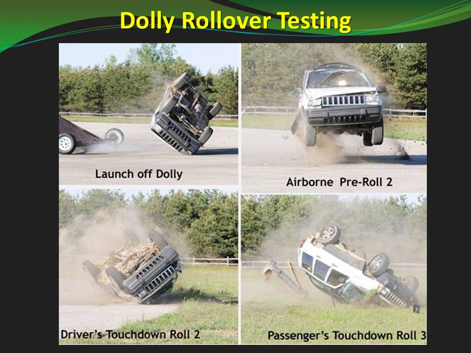 Dolly Rollover Testing Results Prototype 4 HALO TM after a 3 roll dolly rollover test Prototype 4 HALO TM after a 3 roll dolly rollover test