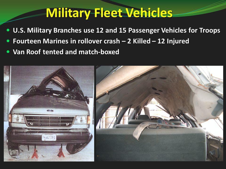 Retrofit: 12-15 Passenger Vans Figure 17.