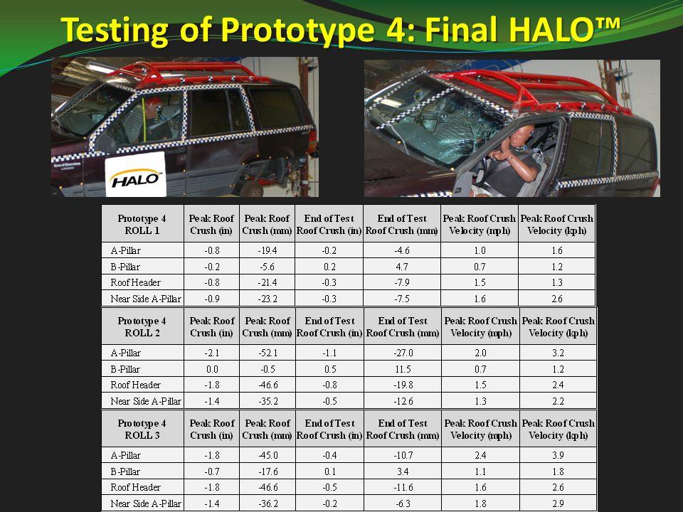 Testing Results Comparison HALO ROP Jeep vs.Volvo XC90 vs.