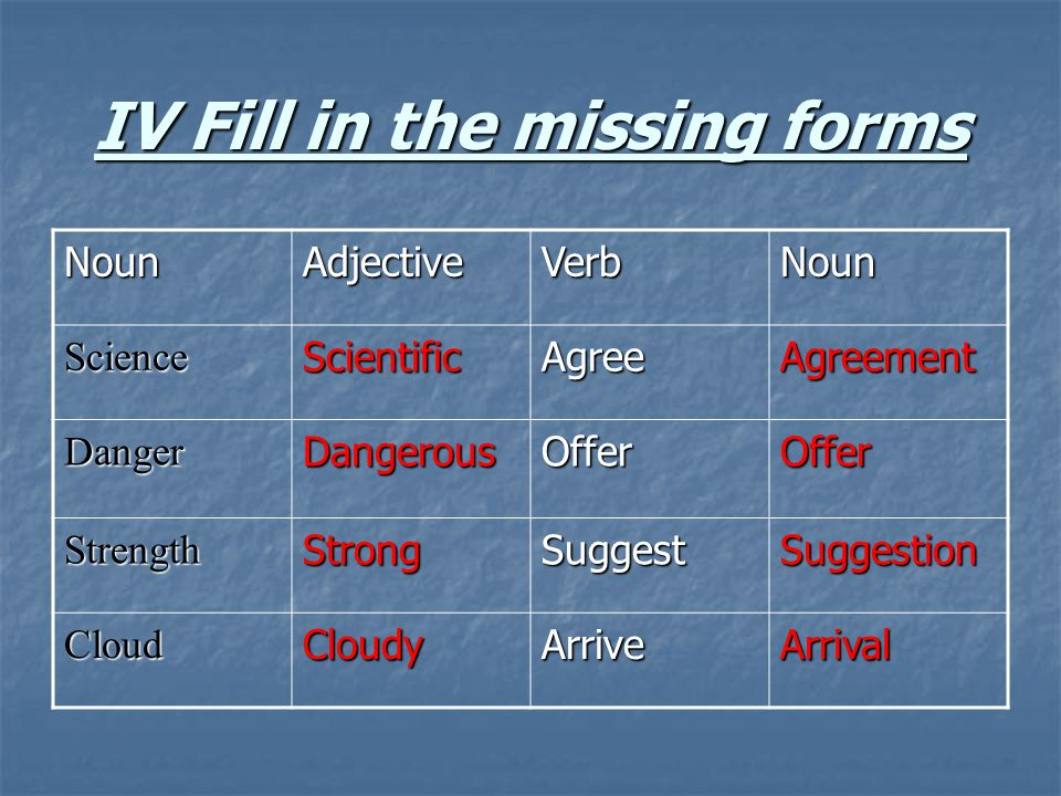 V Complete the following sentences with an appropriate form of the phrasal verbs given in the box: work out find out run out of get on with work out find out run out of get on with Did they ___________________ what had happened.
