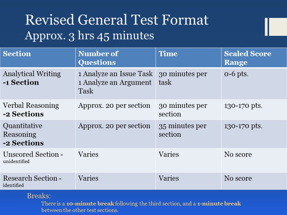 Revised General Test Changes  Scoring system for Verbal and Quantitative sections:  New score range of 130-170 with one point increments (Previously 200-800 with 10 point increments)  Eliminated Analogies & Antonyms in Verbal Section  Vocabulary still very important  Can move around within sections to revisit questions, change answers, etc.