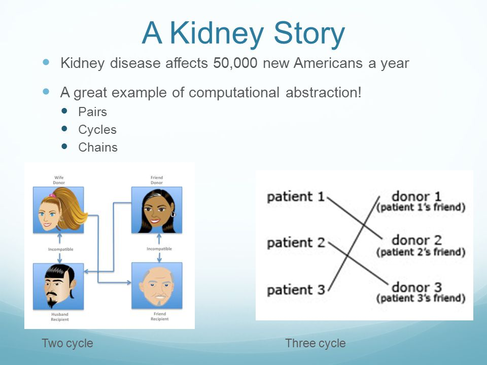 A Big Kidney Story What about really big chains.