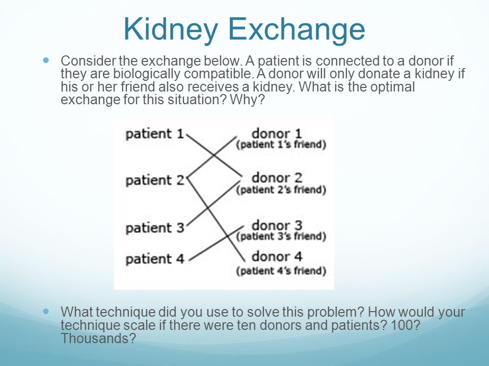 Alternative Representation A graph data structure can capture the important relationships among patients and donors In the graph, there is an edge from one node to another if and only if the first node can receive a kidney from the second node.