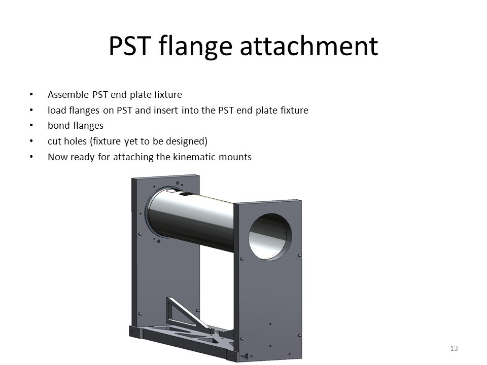 PST kinematic mount attachment 14 remove east PST end plate attach empty grand master to east PST end plate attach PST end plate with grand master back on to the PST fixture east PST end plate grand master