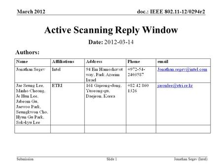 Doc.: IEEE 802.11-12/0294r2 Submission March 2012 Jonathan Segev (Intel)Slide 1 Active Scanning Reply Window Date: 2012-03-14 Authors: