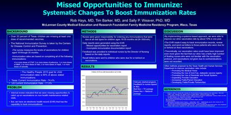 Printed by  Missed Opportunities to Immunize: Systematic Changes To Boost Immunization Rates Rob Hays, MD, Tim Barker, MD, and Sally.