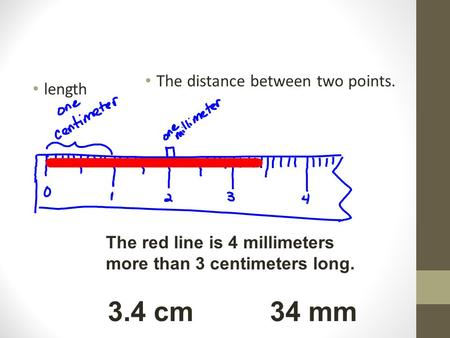 Length The distance between two points. The red line is 4 millimeters more than 3 centimeters long. 3.4 cm 34 mm.