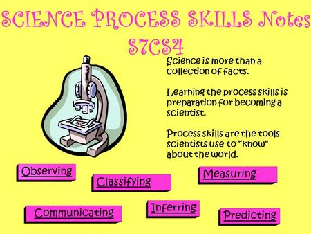 SCIENCE PROCESS SKILLS Notes S7CS4 Observing Classifying Measuring Inferring Predicting Communicating Science is more than a collection of facts. Learning.