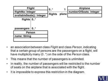 An association between class Flight and class Person, indicating that a certain group of persons are the passengers on a flight, will have multiplicity.