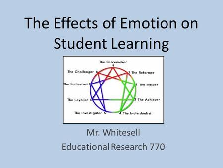 The Effects of Emotion on Student Learning Mr. Whitesell Educational Research 770.
