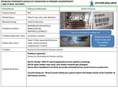 PROBLEM STATEMENT: EXCESS ICE FORMATION IN FREEZER COMPARTMENT ( 190L FF BAN FACTORY) Brand NameVideocon,Kelvinator Defect Pictures Product NameREF Model.